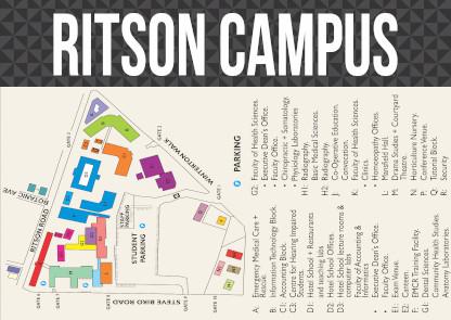 Ritson map