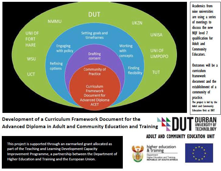 ADULT AND COMMUNITY EDUCATION UNIT | Durban University of